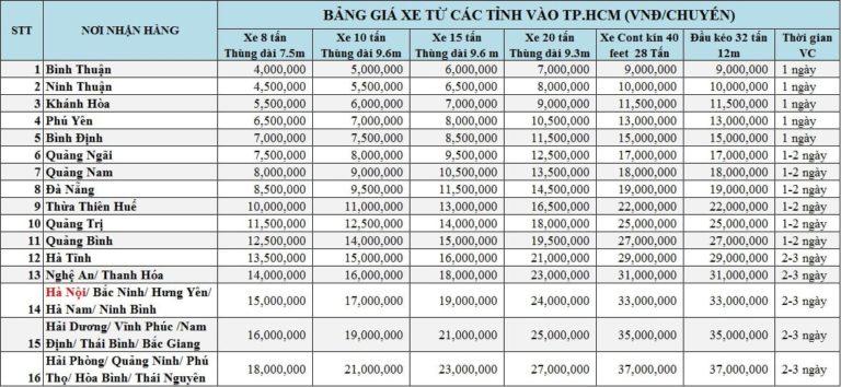 Bảng giá xe HN - HCM