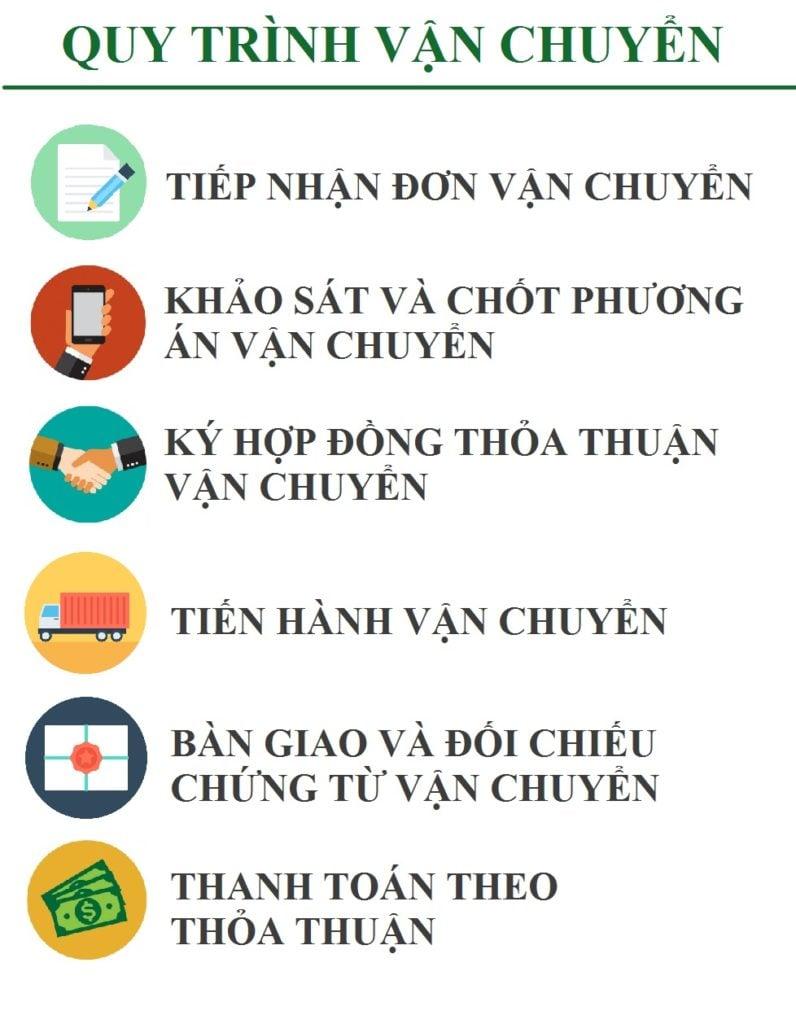 Xe đầu kéo thùng bạt vận chuyển hàng HCM - Bình Thuận