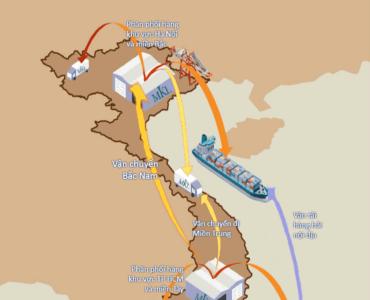 Bảng giá cước vận chuyển từ TP.HCM đi khu vực lân cận
