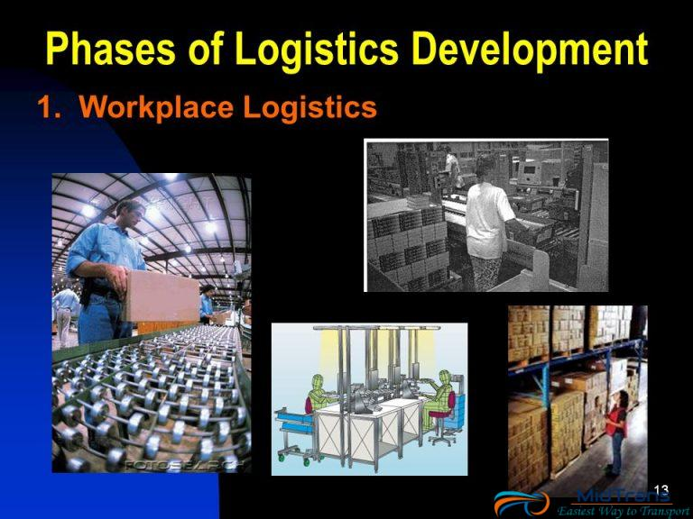 Lịch sử các giai đoạn phát triển ngành Logistics