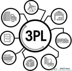 Các xu thế cải tiến dịch vụ Logistics 2018-2019